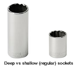 Image result for standard vs deep well socket